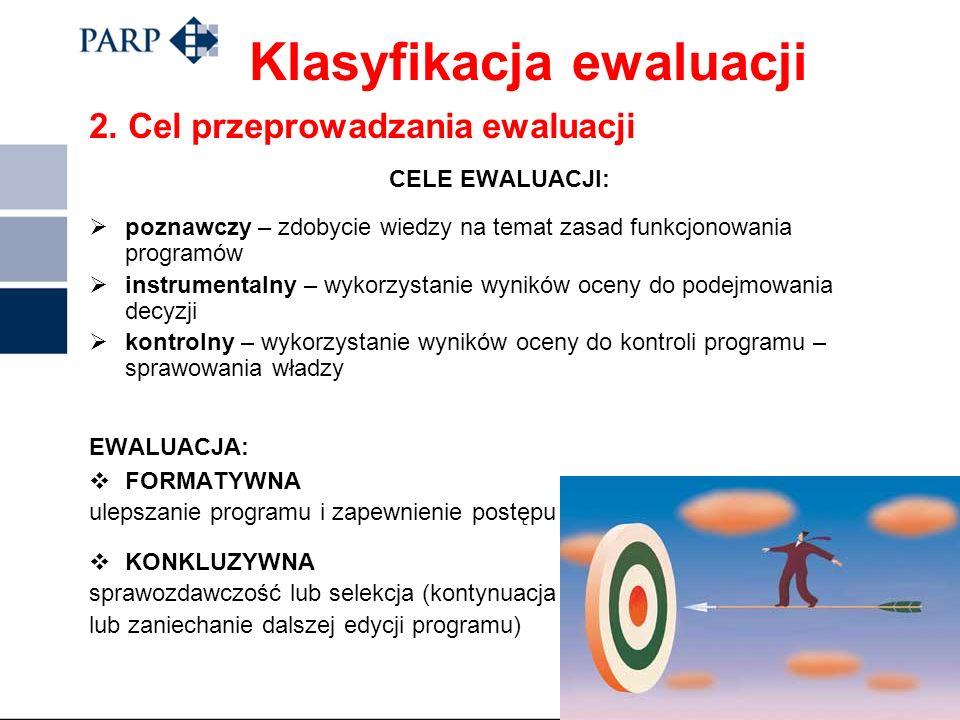 Klasyfikacja ewaluacji 1. przedmiot Ocena ex-ante SPO Rybołówstwo i Przetwórstwo Ryb 2004-2006 Ocena procesu zarządzania projektami z zakresu infrastr