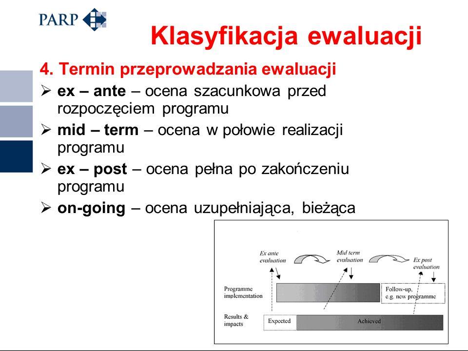 Klasyfikacja ewaluacji 3. kryterium wykonawcy