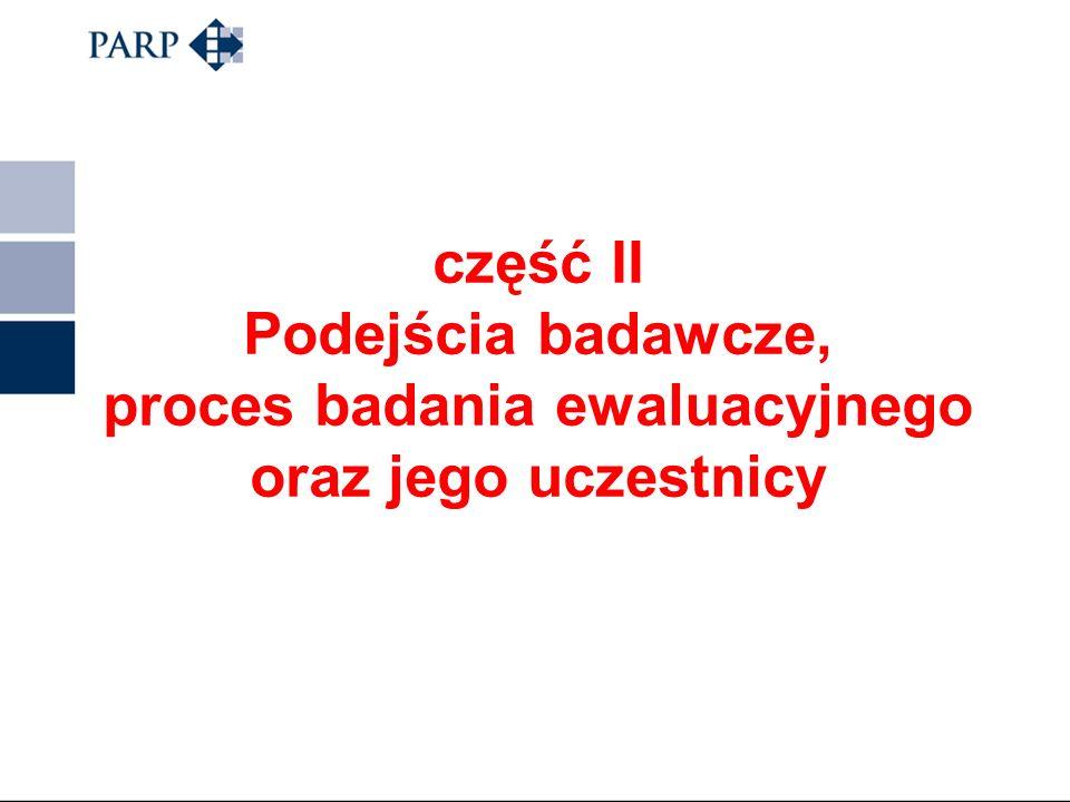 cele / wskaźniki Logika interwencji unijnych Źródło: opracowanie K. Olejniczak na podstawie KE – DG Regio 2001 Cele ogólne Nakłady / Wkład (Zasoby) Dz