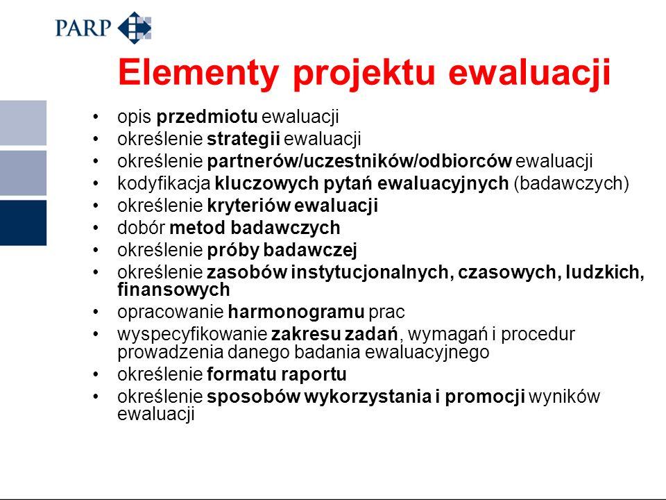 Etapy planowania ewaluacji określenie celów ewaluacji wyznaczenie czasu badania określenie zakresu ewaluacji określenie odbiorców ewaluacji identyfika