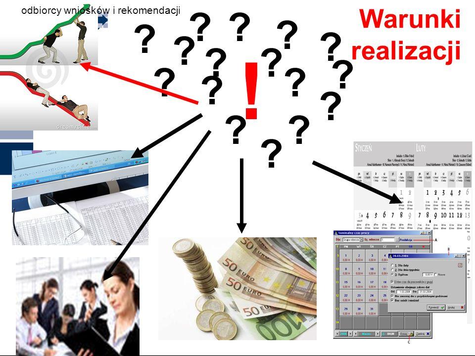 Elementy projektu ewaluacji opis przedmiotu ewaluacji określenie strategii ewaluacji określenie partnerów/uczestników/odbiorców ewaluacji kodyfikacja
