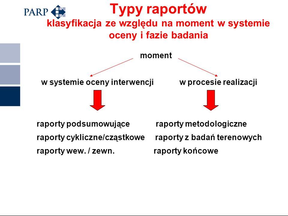 Proces ewaluacji etapy projektowania/konstrukcji/wykorzystania raportu Projekt zakresu raportu Opracowanie raportu wstępnego Wstępna wersja raportu ko