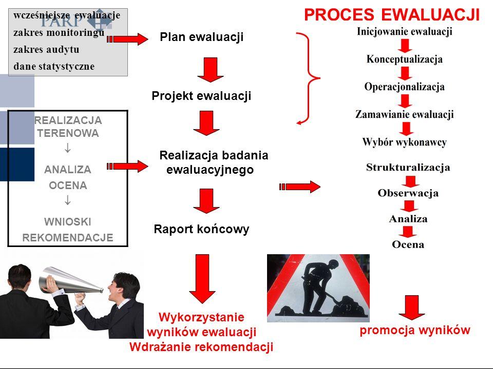 Raport ewaluacyjny europejskie standardy Proces dedukcji i interpretacji rezultatów powinien być opisany i wyjaśniony. Powinien opierać się na szczegó