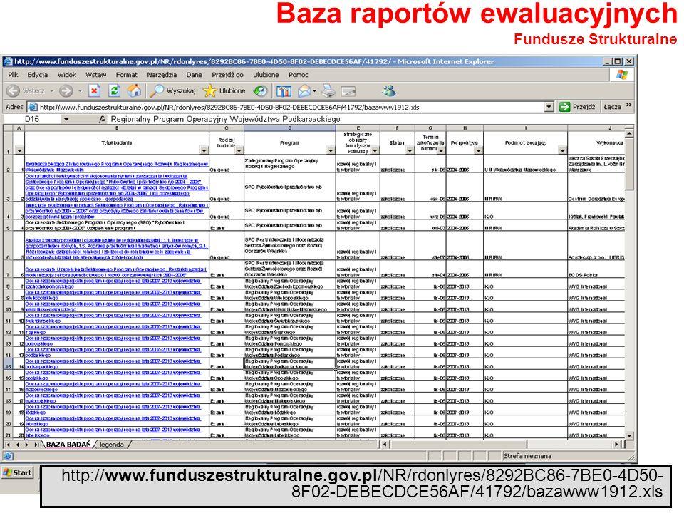 http://www.konferencja-ewaluacja.pl/2008 /