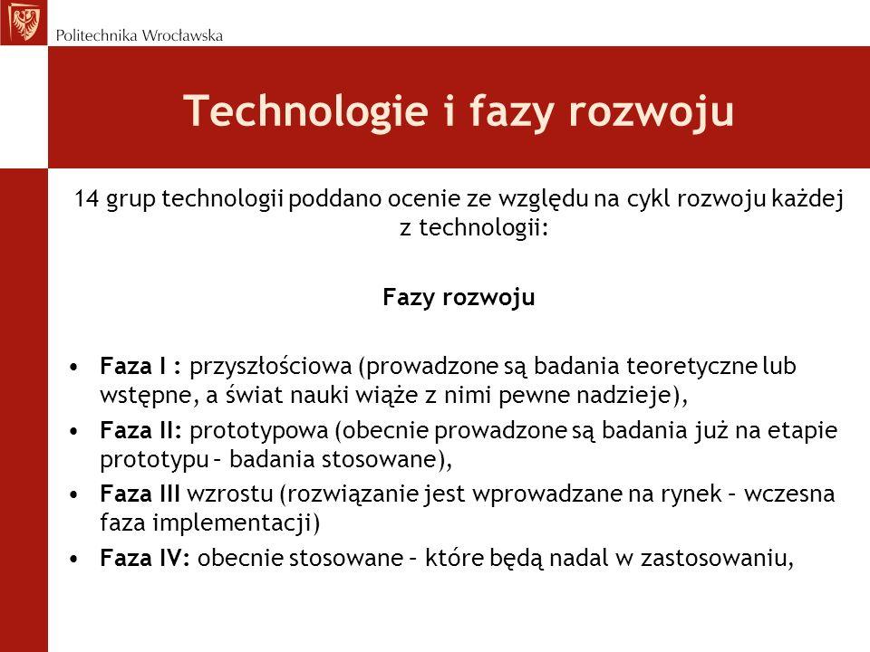 Technologie i fazy rozwoju 14 grup technologii poddano ocenie ze względu na cykl rozwoju każdej z technologii: Fazy rozwoju Faza I : przyszłościowa (prowadzone są badania teoretyczne lub wstępne, a świat nauki wiąże z nimi pewne nadzieje), Faza II: prototypowa (obecnie prowadzone są badania już na etapie prototypu – badania stosowane), Faza III wzrostu (rozwiązanie jest wprowadzane na rynek – wczesna faza implementacji) Faza IV: obecnie stosowane – które będą nadal w zastosowaniu,