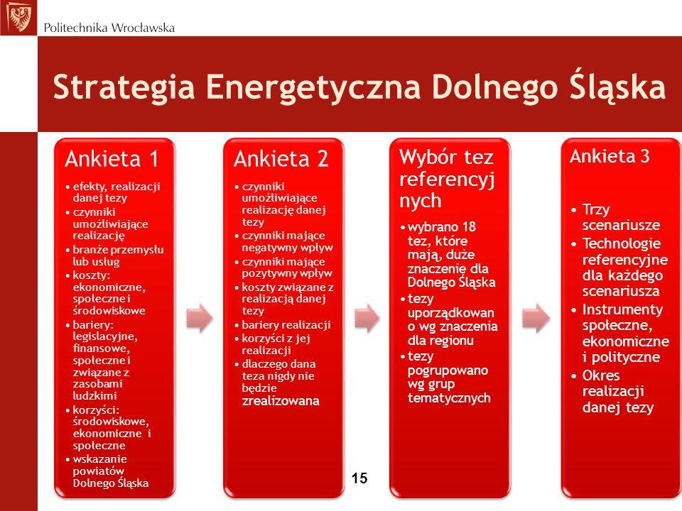 15 Strategia Energetyczna Dolnego Śląska Ankieta 1 efekty, realizacji danej tezy czynniki umożliwiające realizację branże przemysłu lub usług koszty: ekonomiczne, społeczne i środowiskowe bariery: legislacyjne, finansowe, społeczne i związane z zasobami ludzkimi korzyści: środowiskowe, ekonomiczne i społeczne wskazanie powiatów Dolnego Śląska Ankieta 2 czynniki umożliwiające realizację danej tezy czynniki mające negatywny wpływ czynniki mające pozytywny wpływ koszty związane z realizacją danej tezy bariery realizacji korzyści z jej realizacji dlaczego dana teza nigdy nie będzie zrealizowana Wybór tez referencyj nych wybrano 18 tez, które mają, duże znaczenie dla Dolnego Śląska tezy uporządkowano wg znaczenia dla regionu tezy pogrupowano wg grup tematycznych Ankieta 3 Trzy scenariusze Technologie referencyjne dla każdego scenariusza Instrumenty społeczne, ekonomiczne i polityczne Okres realizacji danej tezy
