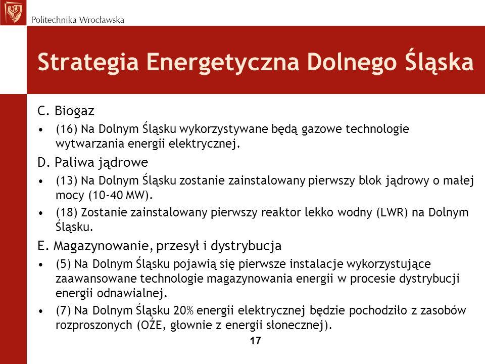 17 Strategia Energetyczna Dolnego Śląska C.