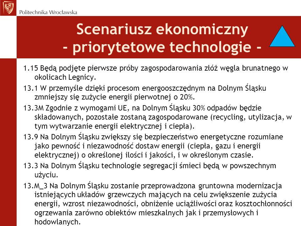 Scenariusz ekonomiczny - priorytetowe technologie - 1.15 Będą podjęte pierwsze próby zagospodarowania złóż węgla brunatnego w okolicach Legnicy.