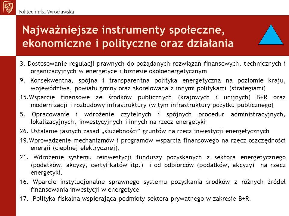Najważniejsze instrumenty społeczne, ekonomiczne i polityczne oraz działania 3.