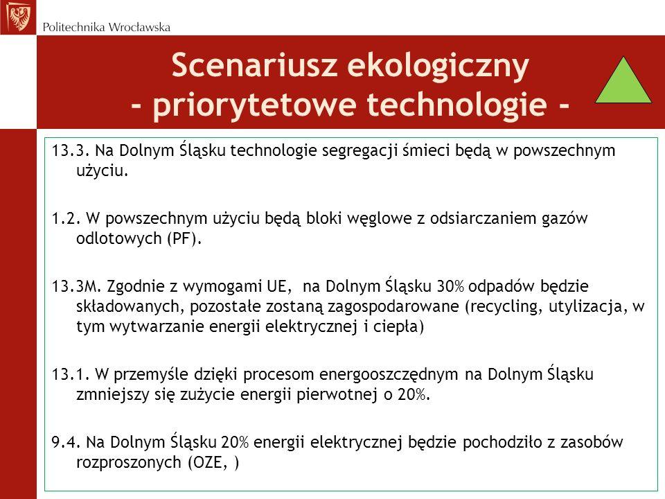 Scenariusz ekologiczny - priorytetowe technologie - 13.3.
