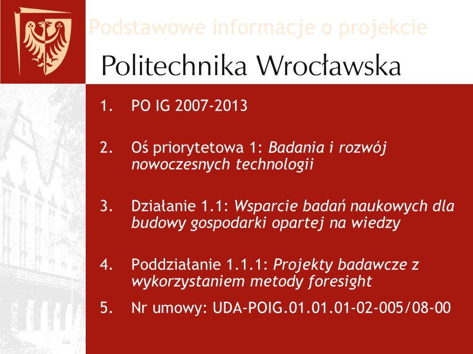 Podstawowe informacje o projekcie 1.PO IG 2007-2013 2.Oś priorytetowa 1: Badania i rozwój nowoczesnych technologii 3.Działanie 1.1: Wsparcie badań naukowych dla budowy gospodarki opartej na wiedzy 4.Poddziałanie 1.1.1: Projekty badawcze z wykorzystaniem metody foresight 5.Nr umowy: UDA-POIG.01.01.01-02-005/08-00