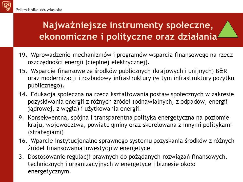 Najważniejsze instrumenty społeczne, ekonomiczne i polityczne oraz działania 19.
