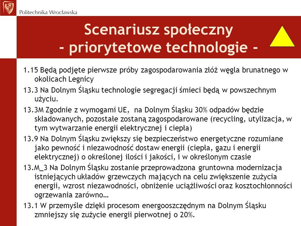 Scenariusz społeczny - priorytetowe technologie - 1.15 Będą podjęte pierwsze próby zagospodarowania złóż węgla brunatnego w okolicach Legnicy 13.3 Na Dolnym Śląsku technologie segregacji śmieci będą w powszechnym użyciu.