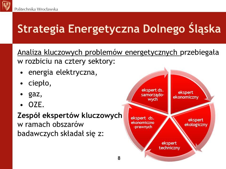 8 Strategia Energetyczna Dolnego Śląska Analiza kluczowych problemów energetycznych przebiegała w rozbiciu na cztery sektory: energia elektryczna, ciepło, gaz, OZE.