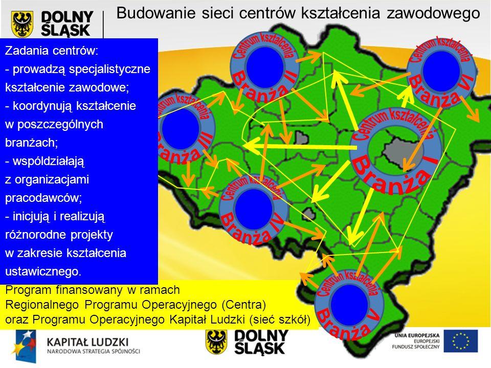 Program finansowany w ramach Regionalnego Programu Operacyjnego (Centra) oraz Programu Operacyjnego Kapitał Ludzki (sieć szkół) Budowanie sieci centró