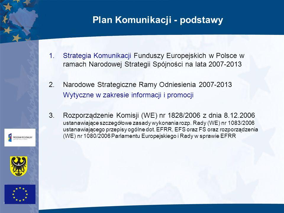 Plan Komunikacji - przygotowanie Strategia Komunikacji Komitet Koordynujący NSRO -18.12.2007 Komisja Europejska – 2 miesiące na uwagi Projekt Planu Komunikacji – opracowuje IZ na podstawie projektu Strategii Komunikacji oraz Wytycznych MRR nie później niż w ciągu 2 miesięcy od dnia zaakceptowania projektu Strategii przez Komitet Koordynujący NSRO ( Wytyczne MRR, podrozdział 3.2, str.