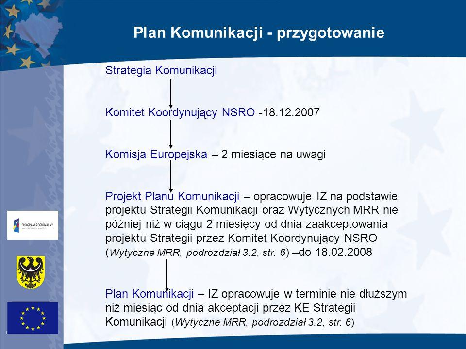 Plan Komunikacji - akceptacja Plan Komunikacji przygotowanie przez Wydział Zarządzania RPO we współpracy z jednostkami zaangażowanymi Konsultacje Grupy Roboczej RPO Zarząd Województwa -przyjęcie Instytucja Koordynująca NSRO – konsultacje w zakresie zgodności ze Strategią w ciągu 21 dni IK NSRO przekazuje uwagi IZ RPO ma 21 dni na wprowadzenie ew.