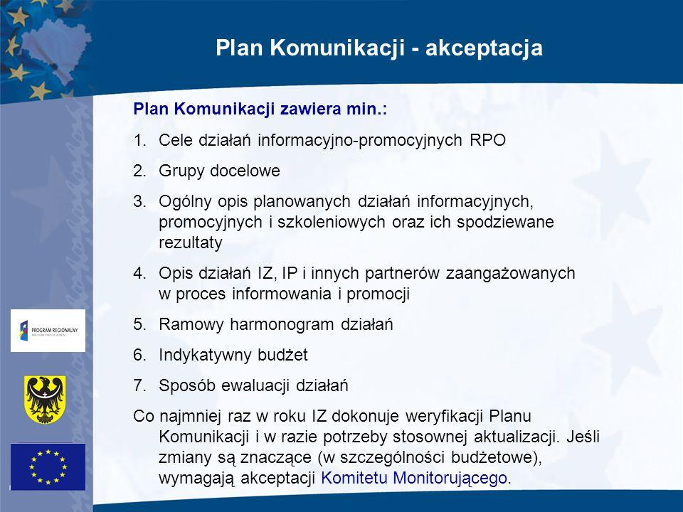 Plan Komunikacji - akceptacja Plan Komunikacji zawiera min.: 1.Cele działań informacyjno-promocyjnych RPO 2.Grupy docelowe 3.Ogólny opis planowanych d