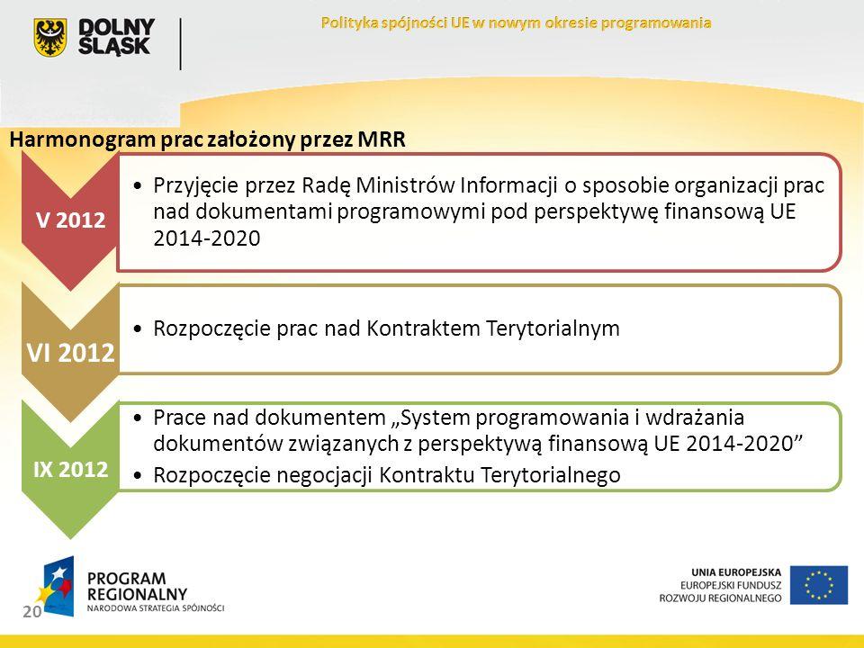 20 V 2012 Przyjęcie przez Radę Ministrów Informacji o sposobie organizacji prac nad dokumentami programowymi pod perspektywę finansową UE 2014-2020 VI 2012 Rozpoczęcie prac nad Kontraktem Terytorialnym IX 2012 Prace nad dokumentem System programowania i wdrażania dokumentów związanych z perspektywą finansową UE 2014-2020 Rozpoczęcie negocjacji Kontraktu Terytorialnego Harmonogram prac założony przez MRR