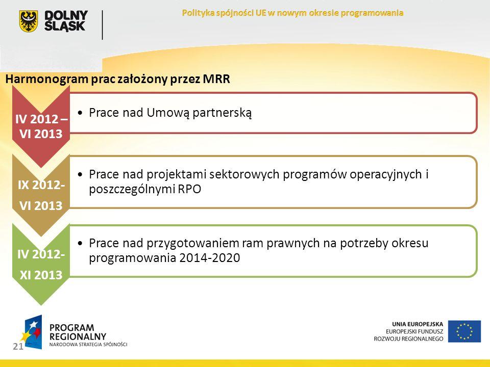 21 IV 2012 – VI 2013 Prace nad Umową partnerską IX 2012- VI 2013 Prace nad projektami sektorowych programów operacyjnych i poszczególnymi RPO IV 2012- XI 2013 Prace nad przygotowaniem ram prawnych na potrzeby okresu programowania 2014-2020 Harmonogram prac założony przez MRR