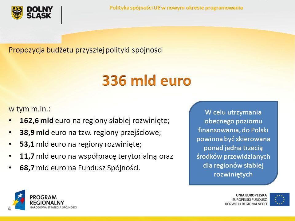 4 W celu utrzymania obecnego poziomu finansowania, do Polski powinna być skierowana ponad jedna trzecią środków przewidzianych dla regionów słabiej rozwiniętych