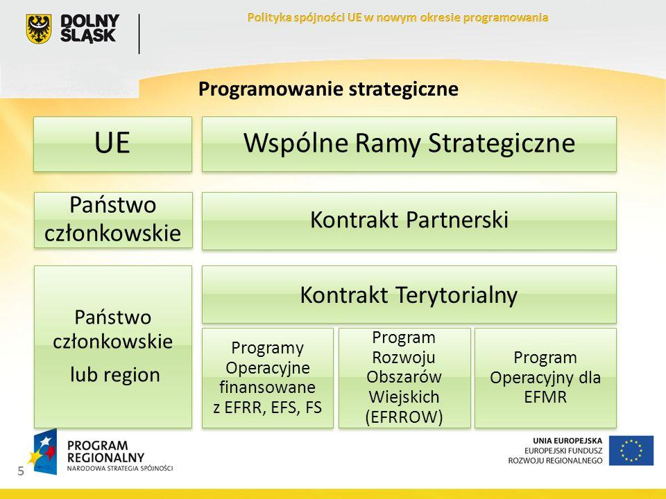 5 UE Wspólne Ramy Strategiczne Kontrakt Partnerski Państwo członkowskie Program Operacyjny dla EFMR Program Rozwoju Obszarów Wiejskich (EFRROW) Państw
