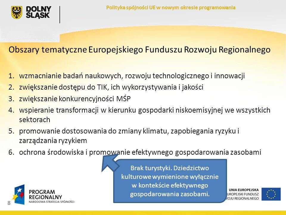 8 Obszary tematyczne Europejskiego Funduszu Rozwoju Regionalnego 1.wzmacnianie badań naukowych, rozwoju technologicznego i innowacji 2.zwiększanie dostępu do TIK, ich wykorzystywania i jakości 3.zwiększanie konkurencyjności MŚP 4.wspieranie transformacji w kierunku gospodarki niskoemisyjnej we wszystkich sektorach 5.promowanie dostosowania do zmiany klimatu, zapobiegania ryzyku i zarządzania ryzykiem 6.ochrona środowiska i promowanie efektywnego gospodarowania zasobami Brak turystyki.