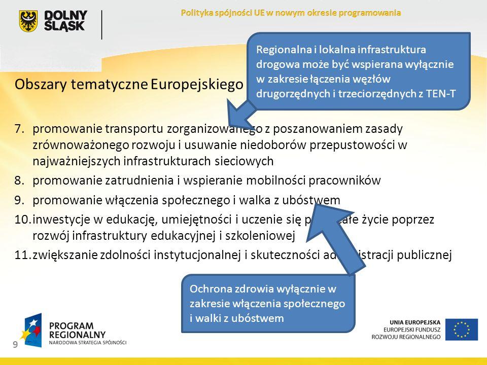 9 Obszary tematyczne Europejskiego Funduszu Rozwoju Regionalnego 7.promowanie transportu zorganizowanego z poszanowaniem zasady zrównoważonego rozwoju
