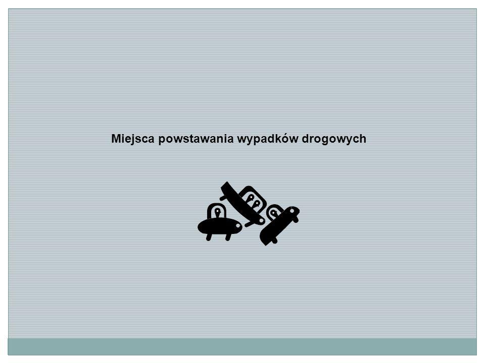 Miejsca powstawania wypadków drogowych