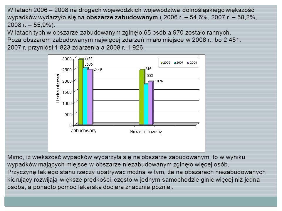 W latach 2006 – 2008 na drogach wojewódzkich województwa dolnośląskiego większość wypadków wydarzyło się na obszarze zabudowanym ( 2006 r.