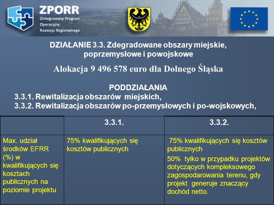 Alokacja 9 496 578 euro dla Dolnego Śląska PODDZIAŁANIA 3.3.1. Rewitalizacja obszarów miejskich, 3.3.2. Rewitalizacja obszarów po-przemysłowych i po-w