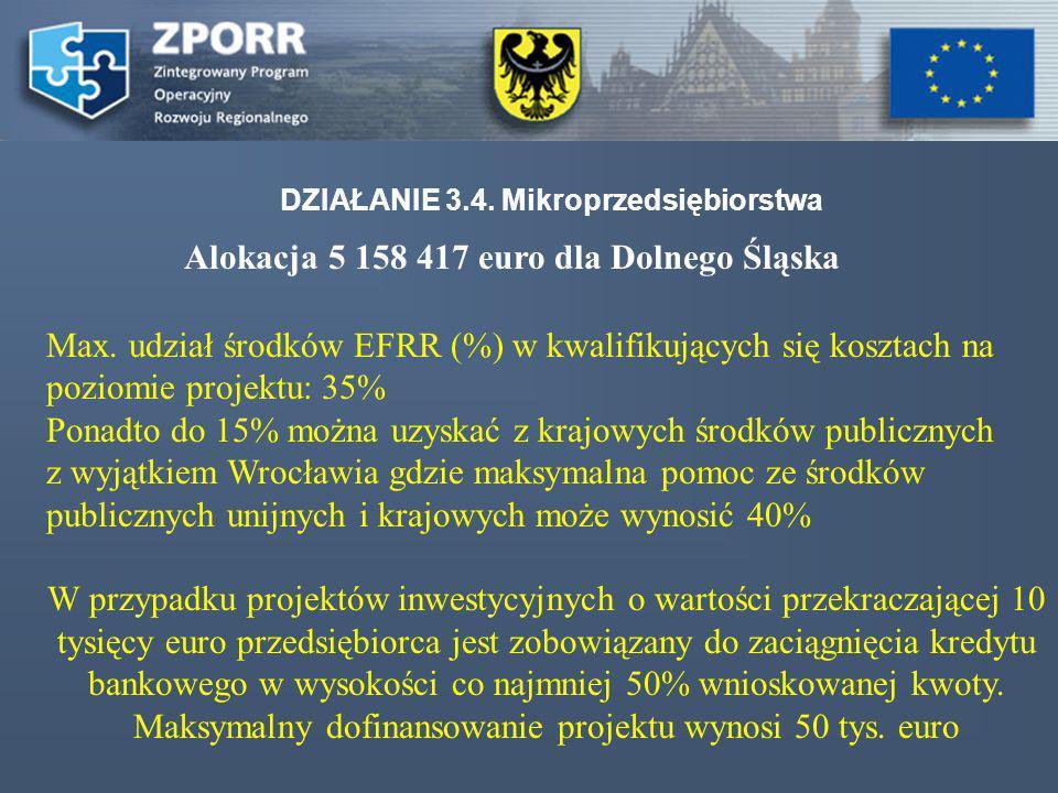 Alokacja 5 158 417 euro dla Dolnego Śląska DZIAŁANIE 3.4. Mikroprzedsiębiorstwa Max. udział środków EFRR (%) w kwalifikujących się kosztach na poziomi