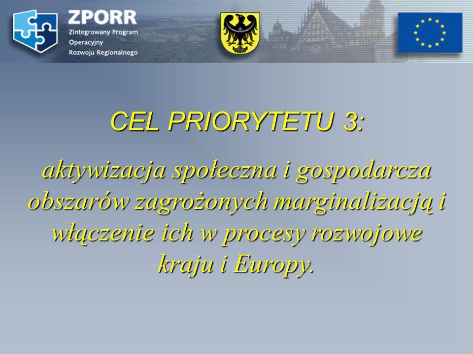 CEL PRIORYTETU 3: aktywizacja społeczna i gospodarcza obszarów zagrożonych marginalizacją i włączenie ich w procesy rozwojowe kraju i Europy.