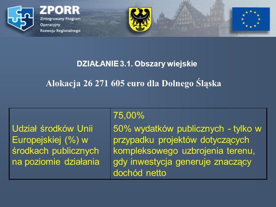 DZIAŁANIE 3.1. Obszary wiejskie Alokacja 26 271 605 euro dla Dolnego Śląska Udział środków Unii Europejskiej (%) w środkach publicznych na poziomie dz