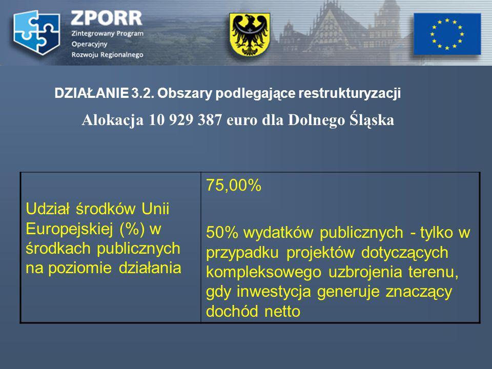 Alokacja 10 929 387 euro dla Dolnego Śląska DZIAŁANIE 3.2. Obszary podlegające restrukturyzacji Udział środków Unii Europejskiej (%) w środkach public
