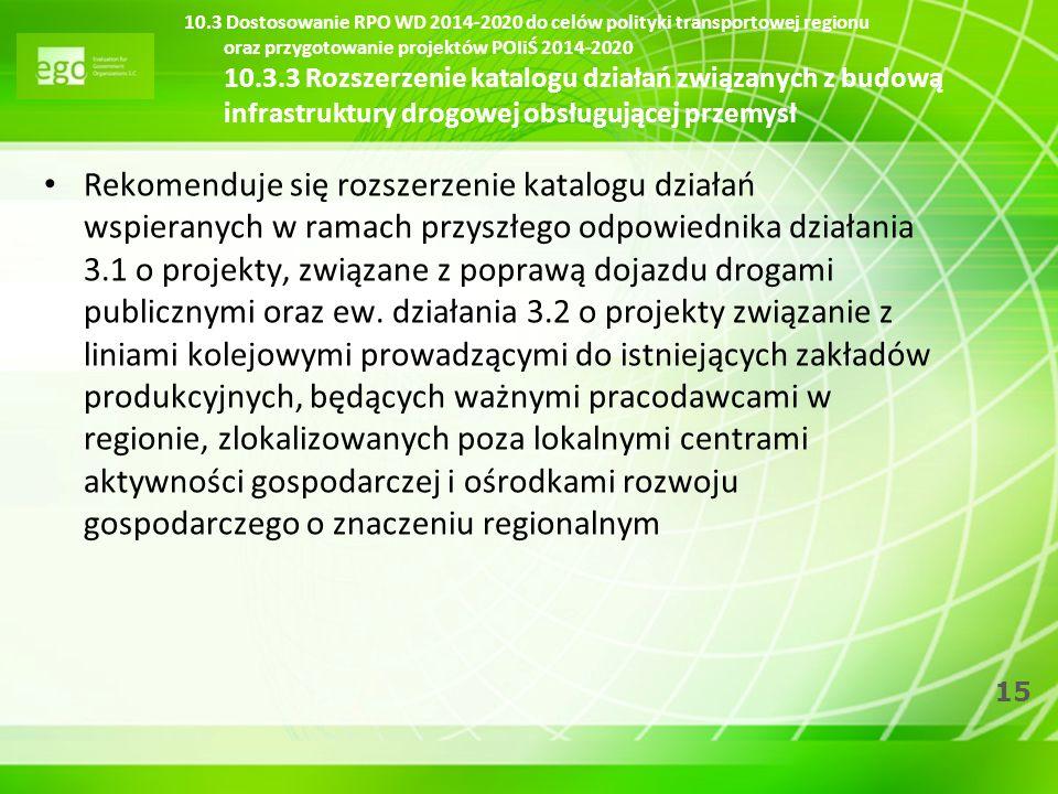 15 10.3 Dostosowanie RPO WD 2014-2020 do celów polityki transportowej regionu oraz przygotowanie projektów POIiŚ 2014-2020 10.3.3 Rozszerzenie katalog