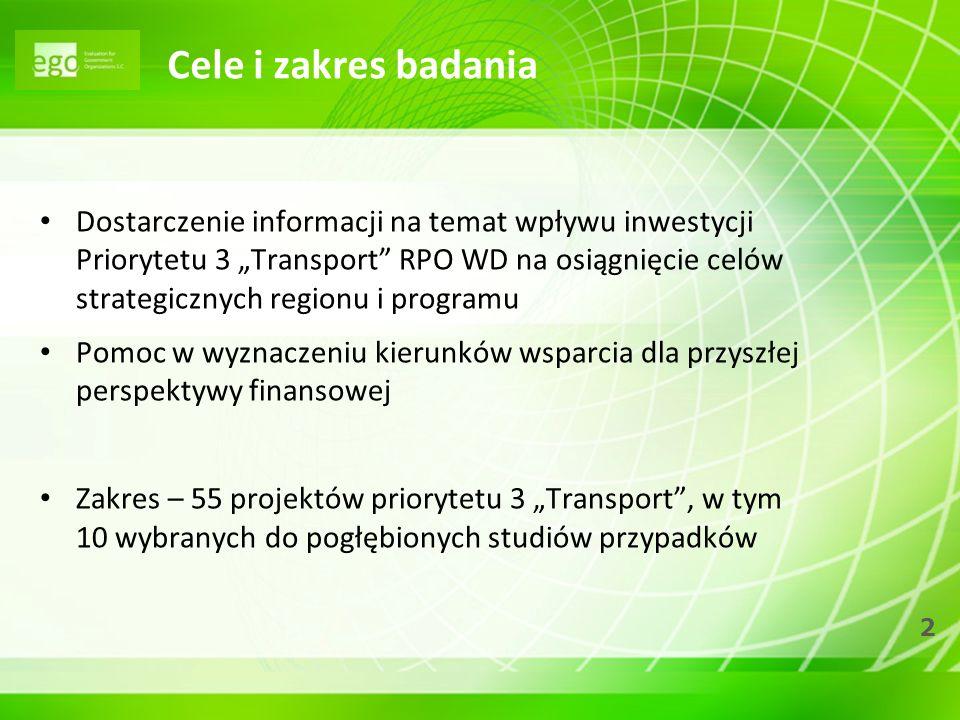 2 Cele i zakres badania Dostarczenie informacji na temat wpływu inwestycji Priorytetu 3 Transport RPO WD na osiągnięcie celów strategicznych regionu i