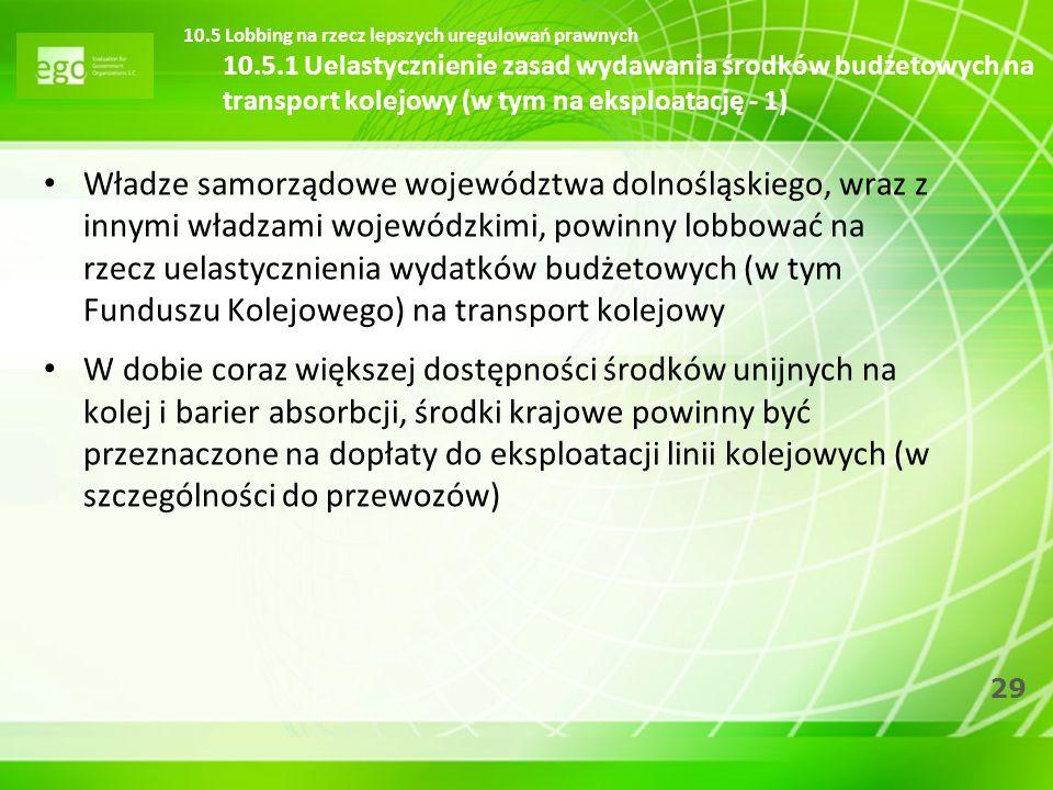 29 Władze samorządowe województwa dolnośląskiego, wraz z innymi władzami wojewódzkimi, powinny lobbować na rzecz uelastycznienia wydatków budżetowych