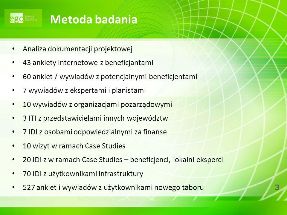 3 Metoda badania Analiza dokumentacji projektowej 43 ankiety internetowe z beneficjantami 60 ankiet / wywiadów z potencjalnymi beneficjentami 7 wywiad