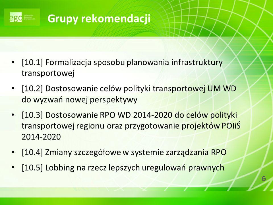 6 Grupy rekomendacji [10.1] Formalizacja sposobu planowania infrastruktury transportowej [10.2] Dostosowanie celów polityki transportowej UM WD do wyz