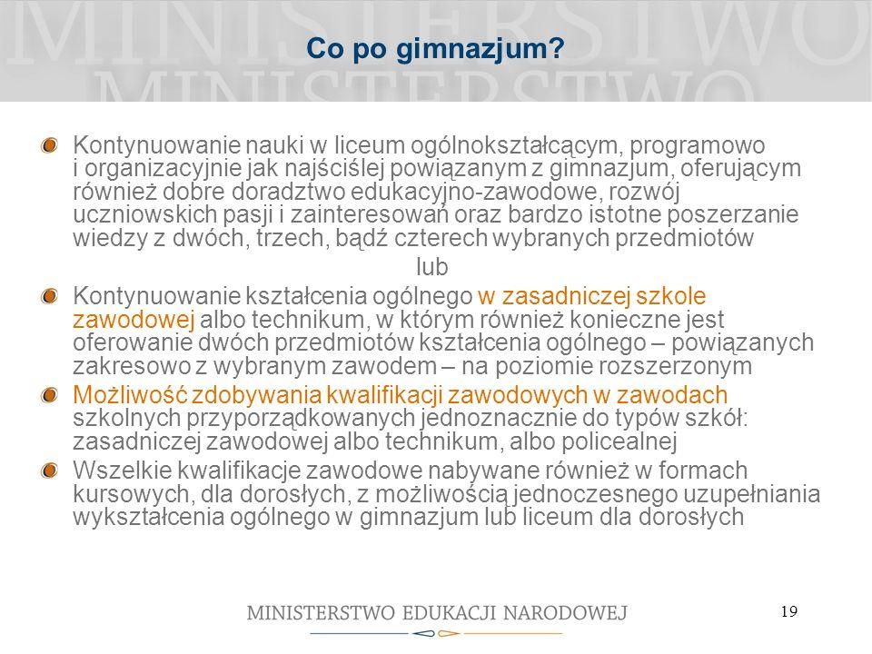 19 Co po gimnazjum.