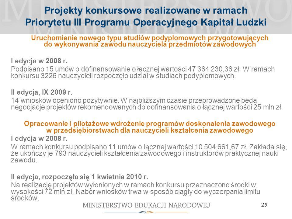 25 Uruchomienie nowego typu studiów podyplomowych przygotowujących do wykonywania zawodu nauczyciela przedmiotów zawodowych I edycja w 2008 r.
