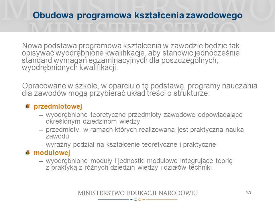 27 Obudowa programowa kształcenia zawodowego Nowa podstawa programowa kształcenia w zawodzie będzie tak opisywać wyodrębnione kwalifikacje, aby stanowić jednocześnie standard wymagań egzaminacyjnych dla poszczególnych, wyodrębnionych kwalifikacji.
