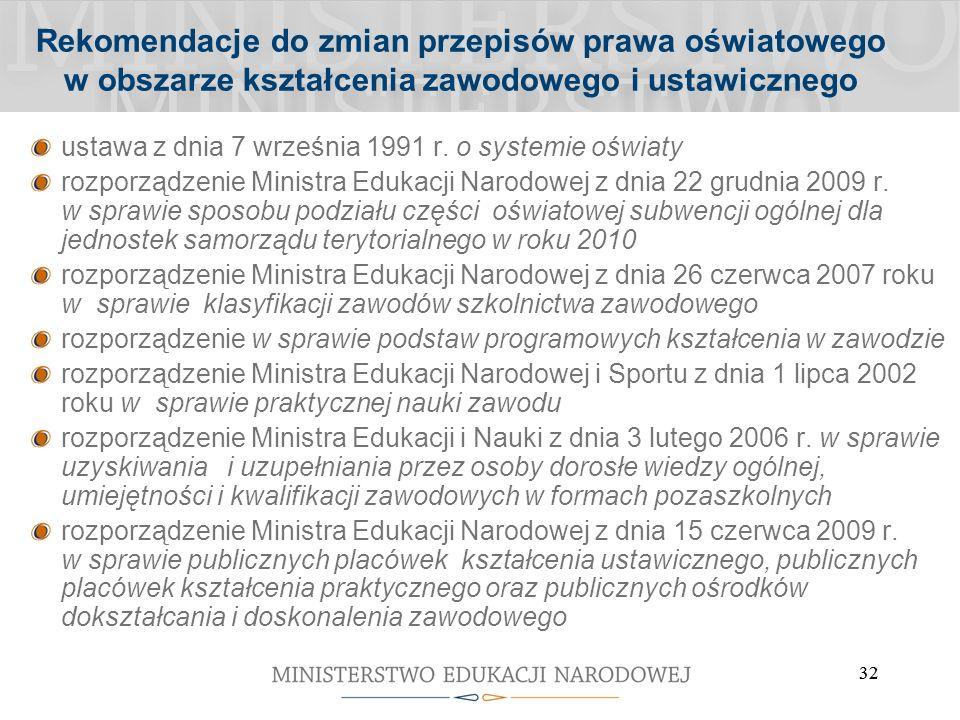 32 Rekomendacje do zmian przepisów prawa oświatowego w obszarze kształcenia zawodowego i ustawicznego ustawa z dnia 7 września 1991 r.