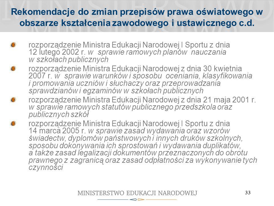 33 rozporządzenie Ministra Edukacji Narodowej I Sportu z dnia 12 lutego 2002 r.