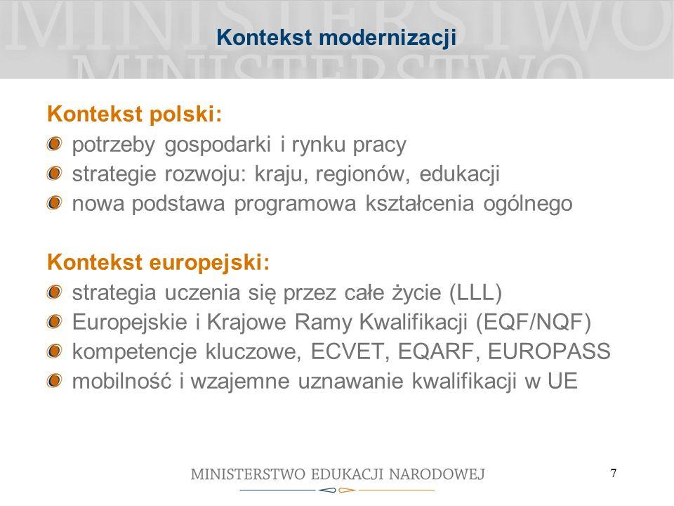 7 7 Kontekst modernizacji Kontekst polski: potrzeby gospodarki i rynku pracy strategie rozwoju: kraju, regionów, edukacji nowa podstawa programowa kształcenia ogólnego Kontekst europejski: strategia uczenia się przez całe życie (LLL) Europejskie i Krajowe Ramy Kwalifikacji (EQF/NQF) kompetencje kluczowe, ECVET, EQARF, EUROPASS mobilność i wzajemne uznawanie kwalifikacji w UE