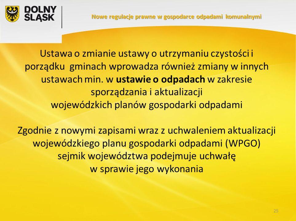 Ustawa o zmianie ustawy o utrzymaniu czystości i porządku gminach wprowadza również zmiany w innych ustawach min. w ustawie o odpadach w zakresie spor