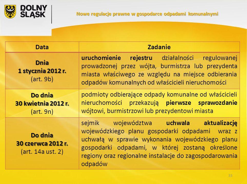 33 Nowe regulacje prawne w gospodarce odpadami komunalnymi DataZadanie Dnia 1 stycznia 2012 r. (art. 9b) uruchomienie rejestru działalności regulowane