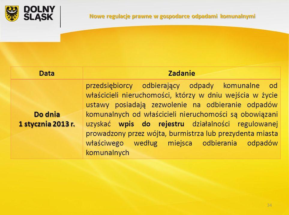 34 Nowe regulacje prawne w gospodarce odpadami komunalnymi DataZadanie Do dnia 1 stycznia 2013 r. przedsiębiorcy odbierający odpady komunalne od właśc