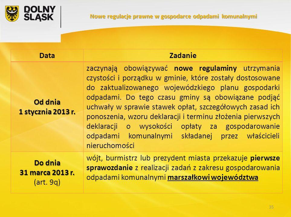 DataZadanie Od dnia 1 stycznia 2013 r. zaczynają obowiązywać nowe regulaminy utrzymania czystości i porządku w gminie, które zostały dostosowane do za